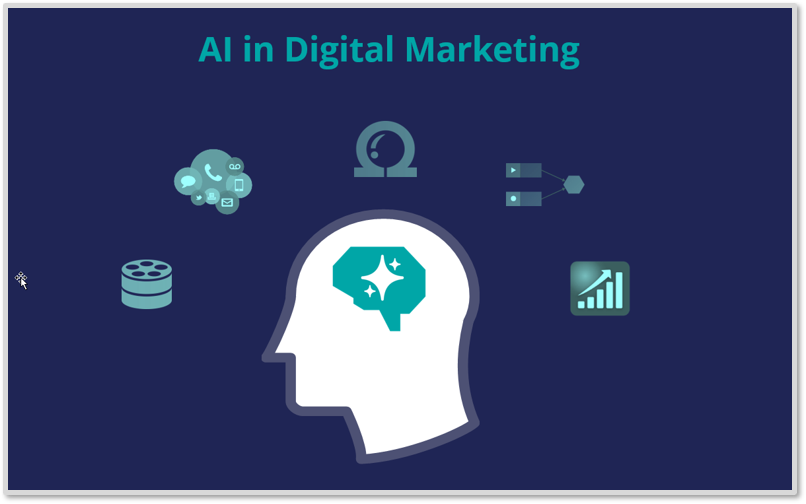 Will AI in digital marketing lead to marketer obsolescence?